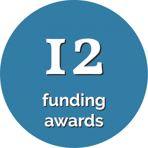 Circle with text that says 12 funding awards.