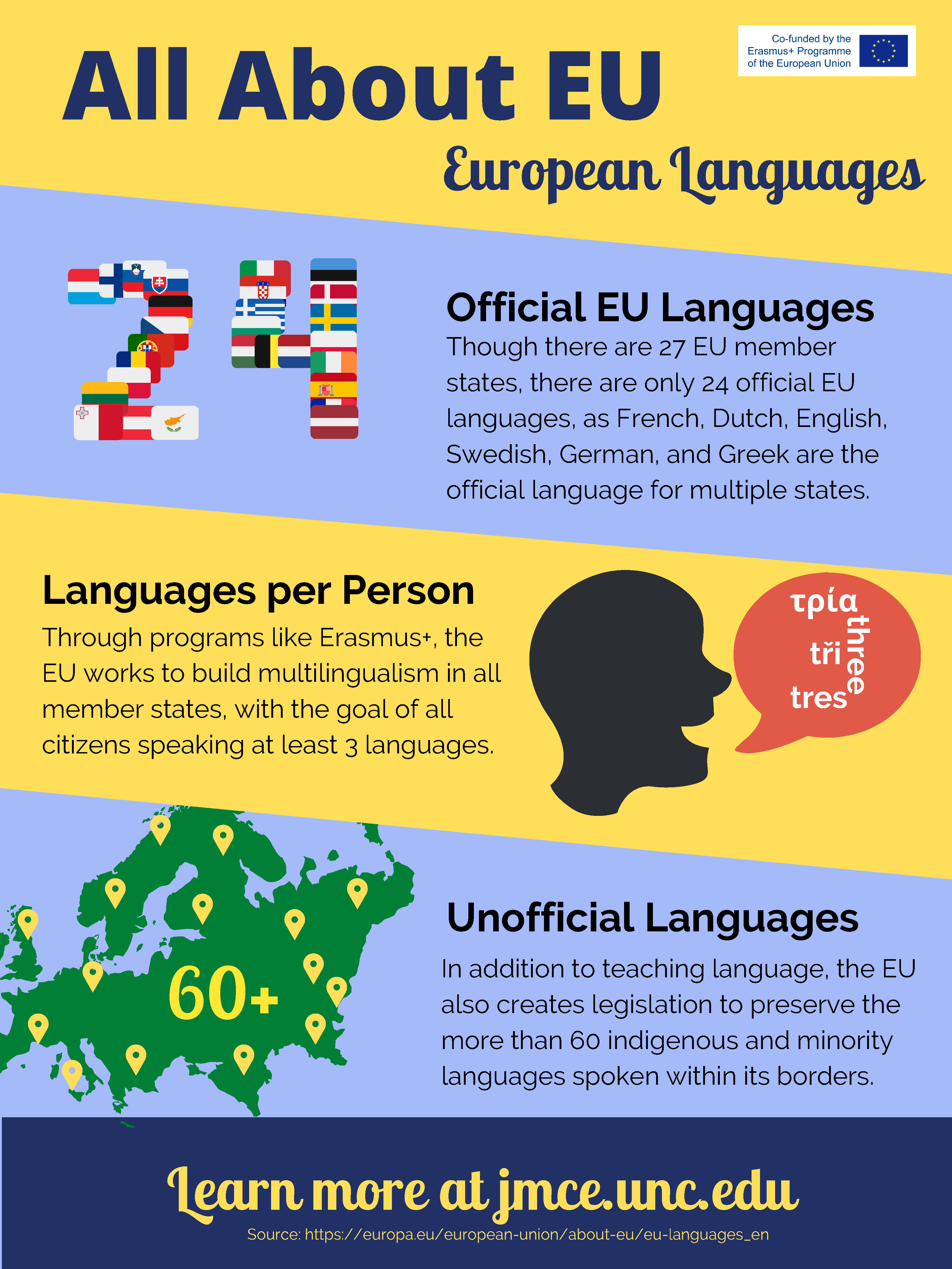 Infographic with three sections on languages in the EU.